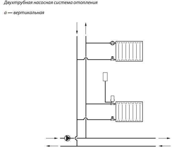 Схема применения клапана Danfoss RA-N