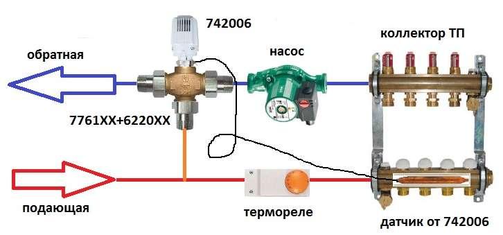 Схема подключения клапана в узле смешения теплого пола
