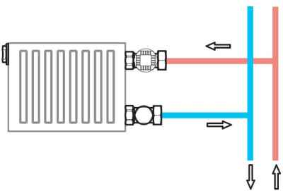 Монтаж клапана Herz TS-90-V