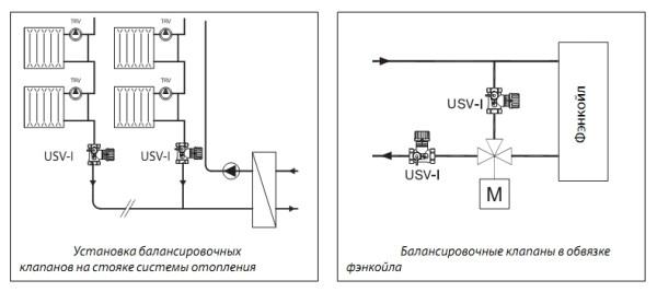 Пример применения балансировочных клапанов Danfoss USV-I